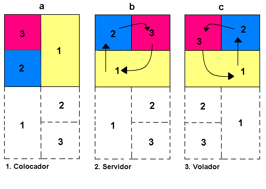 diagramadecanchas